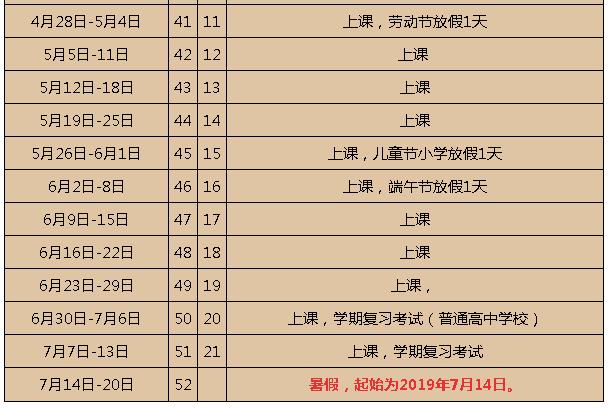 2019年深圳市中小學暑假放假時間安排