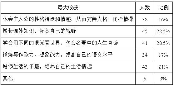 2021年部编版小学五年级语文下册《第二单元》测试试卷及答案