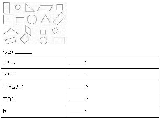 2021年人教版小学一年级数学下册《第一单元》测试试卷及答案
