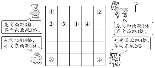 2021年人教版小學三年級數學下冊《第一單元》測試試卷及答案