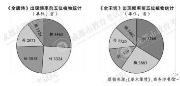 四川省成都市2021年中考语文试卷及答案