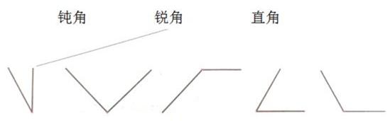 2021年北师大版四年级数学上册《第二单元 线与角》测试题及答案