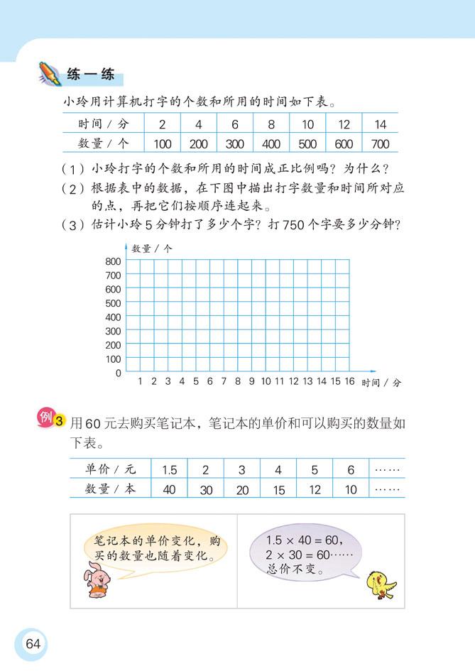 苏教版小学六年级数学下册——正比例和反比例练一 ...