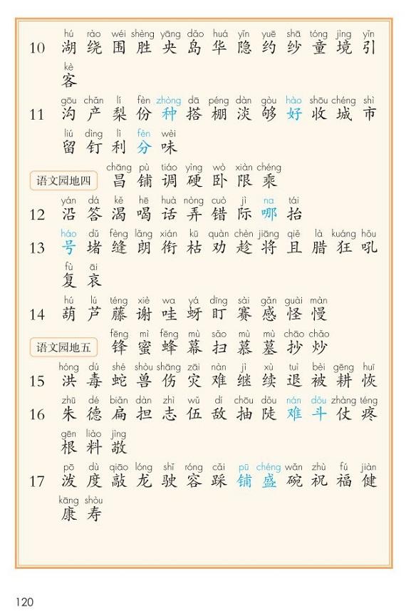 识字表|2017新人教部编版小学二年级语文上册课本全册教材