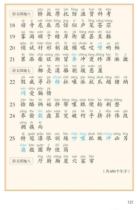 识字表|2017新人教部编版万博manbetx下载二年级语文上册课本全册教材