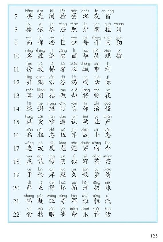 写字表|2017新人教部编版万博manbetx下载二年级语文上册课本全册教材