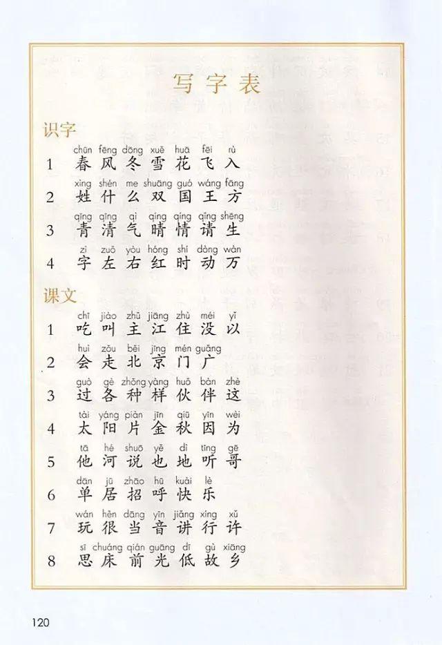 《写字表》部编人教版小学一年级语文下册课本全册教材