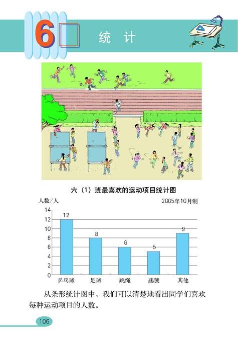 新人教版六年级上册数学课本电子版图片