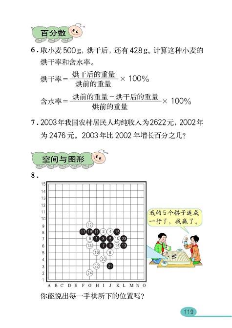 人教版六上数学课件_小学六年级数学上册总复习_人教版小学课本