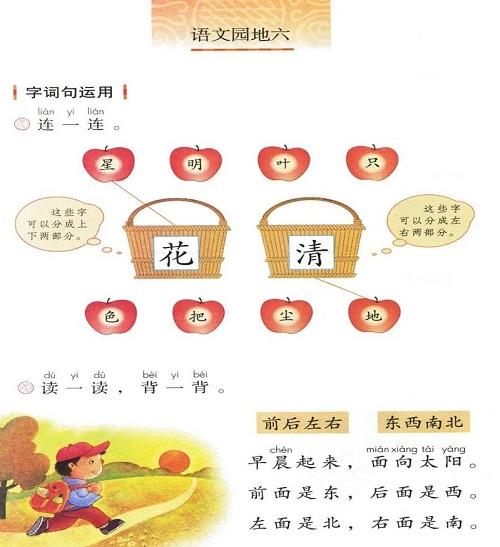 语文园地六|教育部审定2016新人教版小学一年级语文上册课本图片