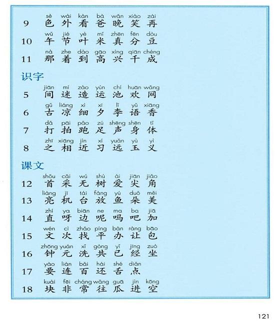 写字表|2017新人教部编版万博manbetx下载一年级语文下册课本全册教材